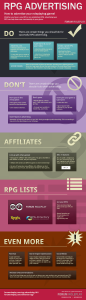 RPG Advertising 101 Infographic Preview Image