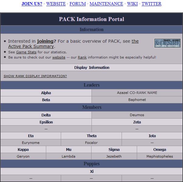 RPG Group Bundle Ranks List Preview Image